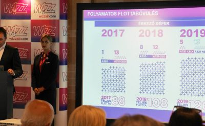 Új úti cél a Wizz Air kínálatában: Moszkva Debrecenből!